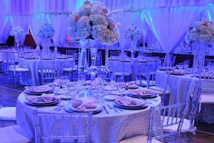 Banquet Halls Around Pembroke Pines Florida Research